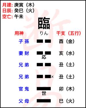 【サルでき公認アプリ】ジャンケン神 リリース!