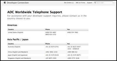 ADC Telephone Support 困ったらここに電話!