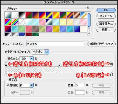 Photoshop入門その5:文字を編集しよう(前編)